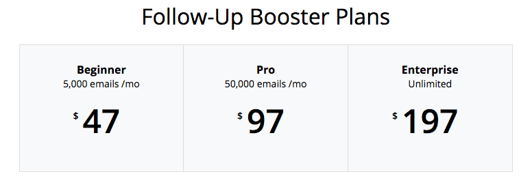 Helium 10 Pricing Booster Plan